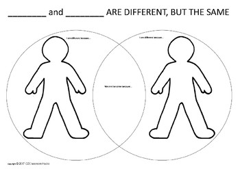 Getting To Know Us Venn Diagram - Positive Friendships