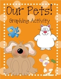 Getting To Know You: Graphing Pets