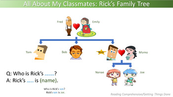 Getting To Know Your Classmates: Family - for ESL, LINC, and PBLA Classes