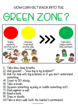 Getting into the Green Zone: Self-regulation Posters - Social Emotional Learning