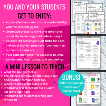Getting to Know Google Drive, Docs, Slides and Forms- Editable BUNDLE