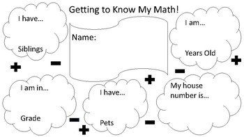 Getting to Know My Math