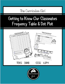 Getting to Know Our Classmates Frequency Table & Dot Plot (3.8AB, 6.SP.4)
