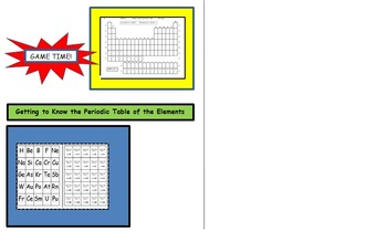Getting to Know The Periodic Table