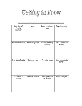 """""""Getting to Know You"""""""