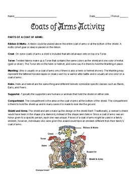 Getting to Know You: Coat of Arms