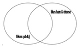 Getting to Know You  VENN Diagrams