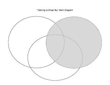 Getting to Know You Venn Diagram