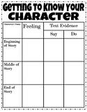 Getting to Know Your Character