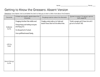 Getting to Know the Greasers (Jigsaw for Outsiders Chapter One)