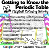 Getting to Know the Periodic Table {Digital Coloring Activity}
