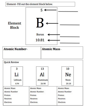 Getting to Know the Periodic Table Worksheet by Active and ...