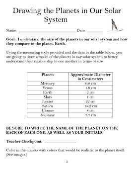 Getting to Know the Planets in Our Solar System