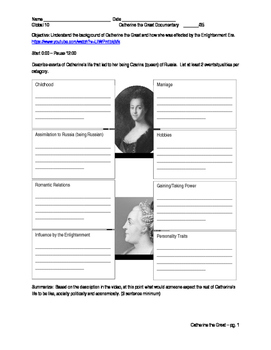 Getting to Know the Real Catherine the Great Video - NOT YOUR TYPICAL WORKSHEET
