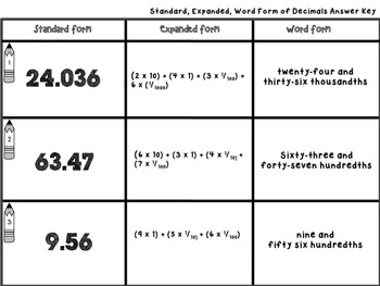 Getting to the point with decimals - Standard, Expanded, and Word Form