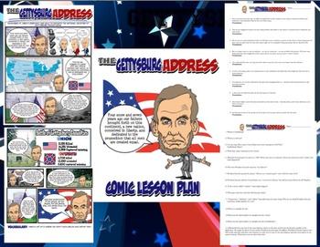 Gettysburg Address Abraham Lincoln Comic