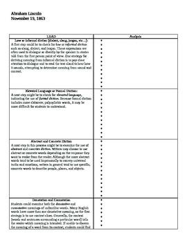 Gettysburg Address: Diction (LEAD) Activity