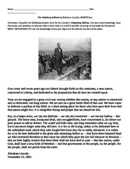 Gettysburg Address: SOAPSTone Activity