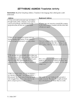 Gettysburg Address primary source translation activity
