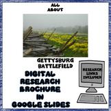 Gettysburg Battlefield Digital Research Brochure