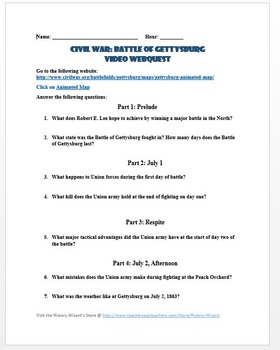 Civil War: Gettysburg Civil War Video Webquest