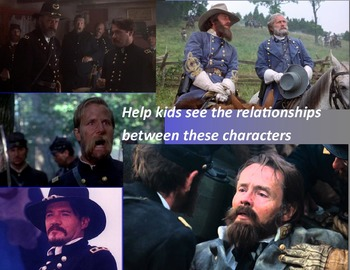 Gettysburg:  Key Characters Chart - essential for watching the movie