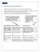 Gettysburg Movie Worksheets / Tests and Puzzle Pack Bundle