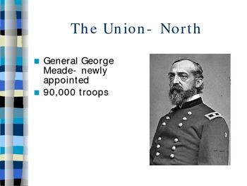 Gettysburg Powerpoint presentation