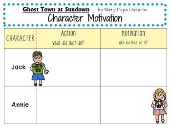 Ghost Town at Sundown by Mary Pope Osborne:  A Complete Literature Study!