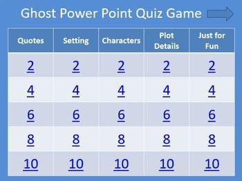 Ghost by Jason Reynolds Quiz Game