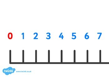 Giant 0-100 Number Line (10s)