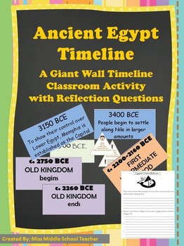 Ancient Egypt Timeline: Giant Wall Activity Cards w/ Discussion Questions