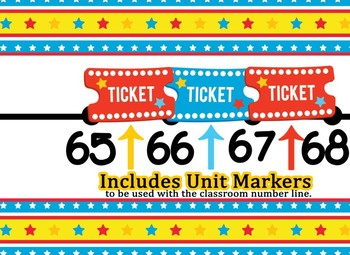 Giant Classroom Circus Themed number line 0-100
