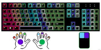 Giant Color Coded Windows Keyboard