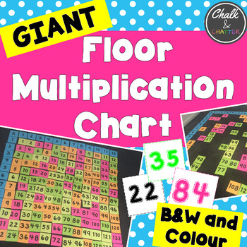 Giant Floor Multiplication Chart By Chalk And Chatter  Tpt