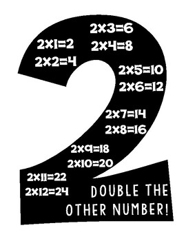 Giant Numbers - Multiplication Factors
