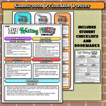 Giant Pencil Classroom Poster (The Writing Process) Student Writing Checklist +