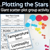 Giant Scatter Plot Activity: Life Cycle of a Star (HS-ESS1-3)