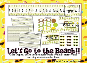 Giant Tropical Palm Trees Themed number line 0-100 and student number lines