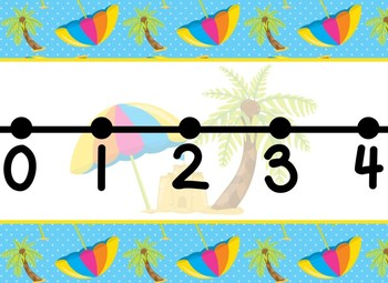 Giant Tropical Beach Themed number line, unit markers and student number lines