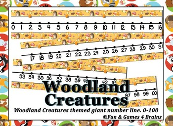 Giant Woodland Creatures Themed number line 0-100