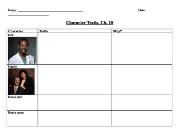 Gifted Hands Character Traits Graphic Organizer