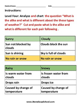 """Kindergarten """"Types of Weather"""" Science Set for Gifted and Talented"""