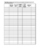 GATE Goals/Objectives Checklist *Editable*