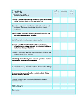 Gifted Student Identification Checklist