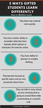 5 Ways Gifted Students Learn Differently >> Gifted Talented Learners Infographic By Technology Teacher Tpt