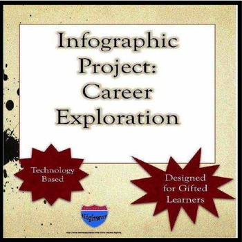 Gifted and Talented - Infographic Project - Career Exploration