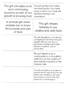 Gifts of the Holy Spirit Flashcards