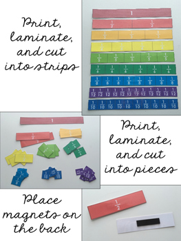 Gigantic Fraction Strips: Four Different Sizes