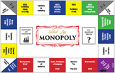 Gilded Age Monopoly Game